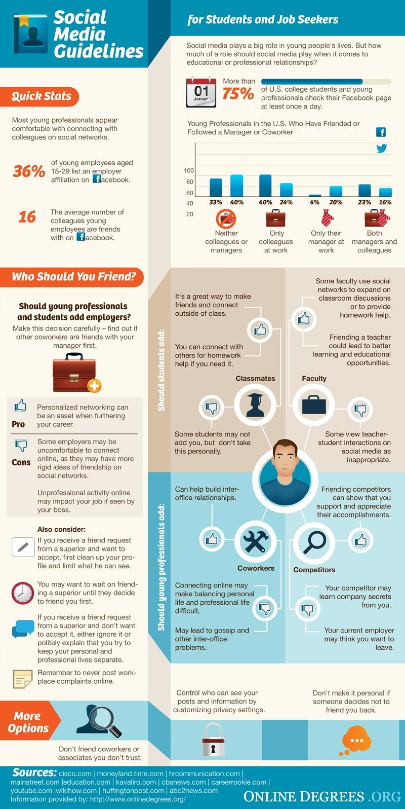 Social-Media-Tips-Students-Job-Seekers-Infographic