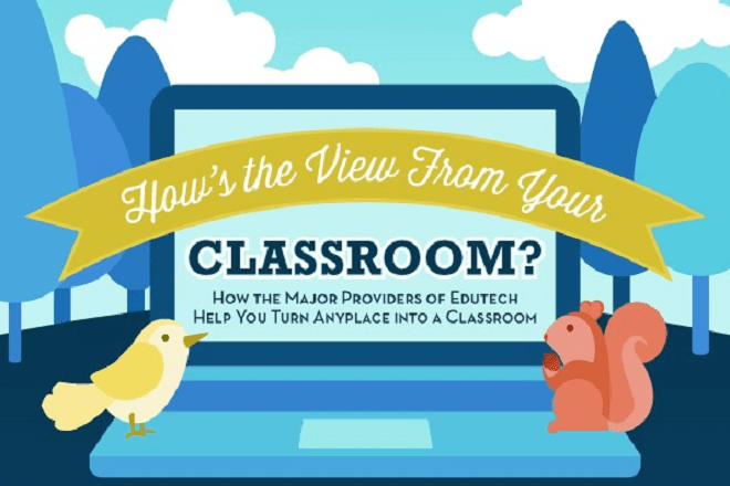 EdTech Providers Which Turn Anyplace Into A Classroom