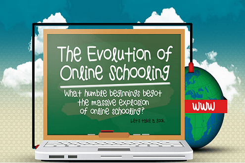 [Infographic] The Evolution of Online Learning