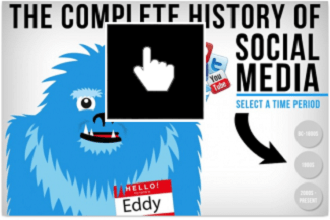 [Interactive Infographic] History of Social Media