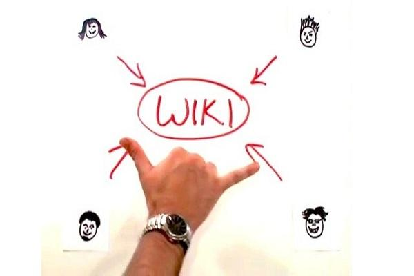 Tools for Creating Wiki in the Classroom