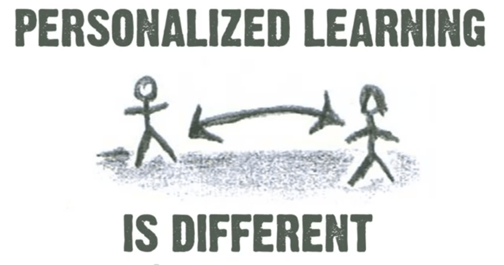 Reflecting On Personalized Learning - What Does Research Suggest?
