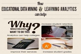 How Can Educational Data Mining and Learning Analytics Improve and Personalize Education?
