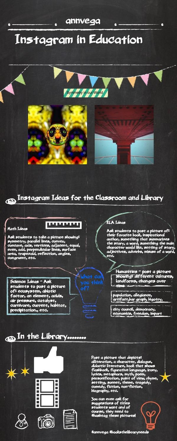 How to Use Instagram in the Classroom Infographic ETR