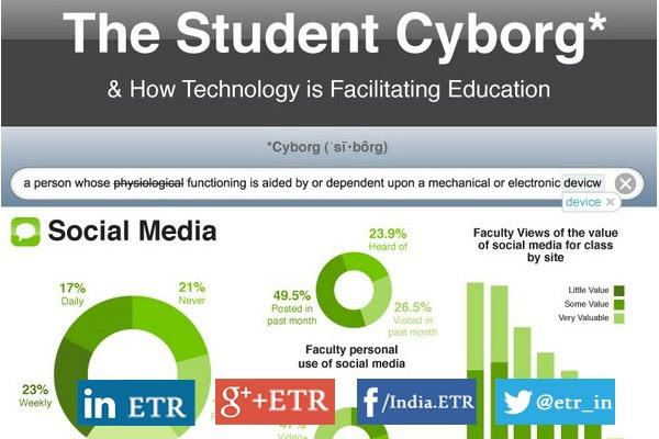 The Student Cyborg  How Technology is Facilitating Education