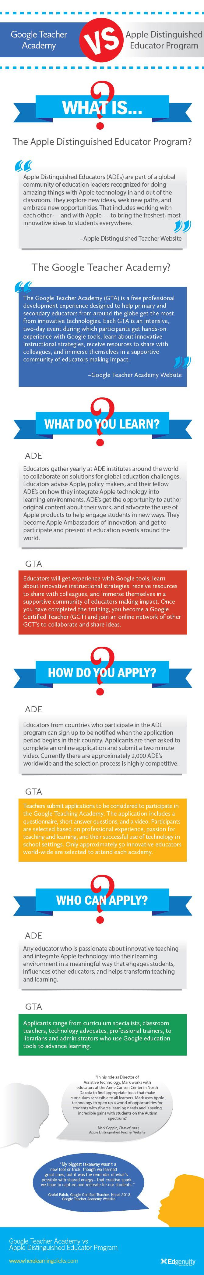 Google-and-Apple-Educator-Programs