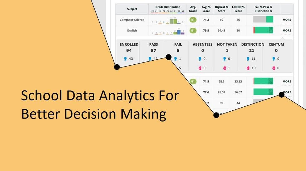 School Data Analytics For Better Decision Making By School Leaders