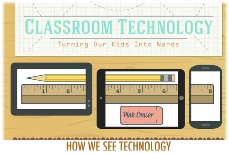 [Infographic] What Teachers and Parents Feel About Technology in the Classroom