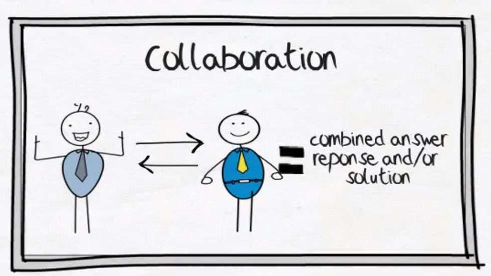 Collaboration: Vital Skill for 21st century Students