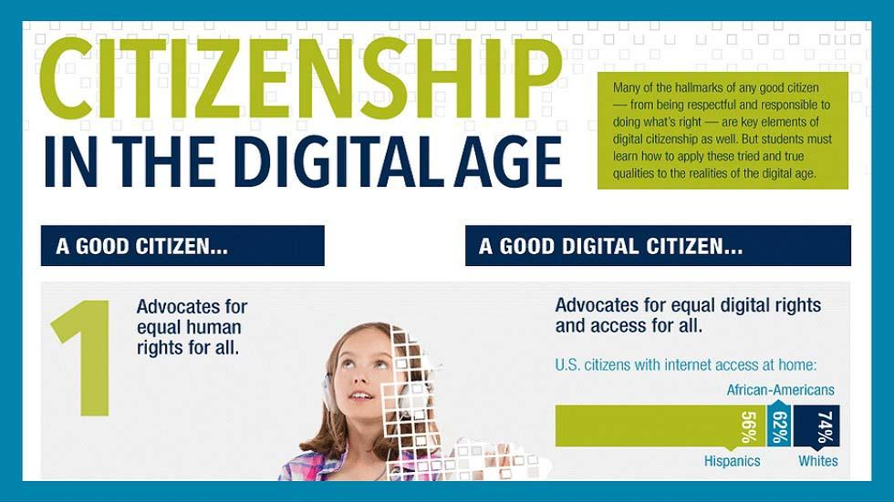 [Inforgraphic] Characteristics of a Good Digital Citizen