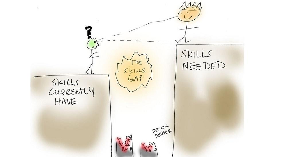 Reports and Findings that Shows the Global Skill Gap