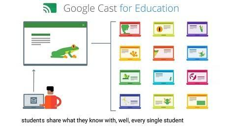 Teach & Learn from Everywhere in the Classroom Using Google Cast for Education