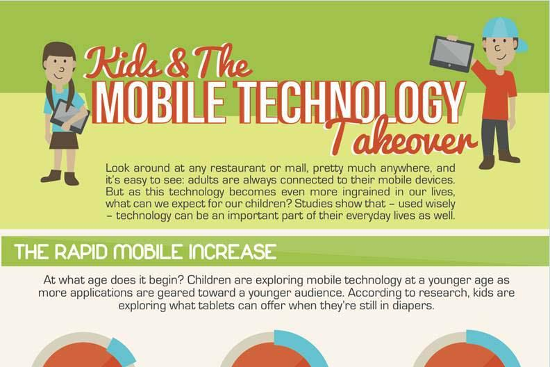 [Infographic] Kids & The Mobile Technology