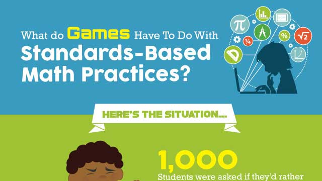 [Infographic] How Game-based Learning Can Support Strong Mathematical Practices
