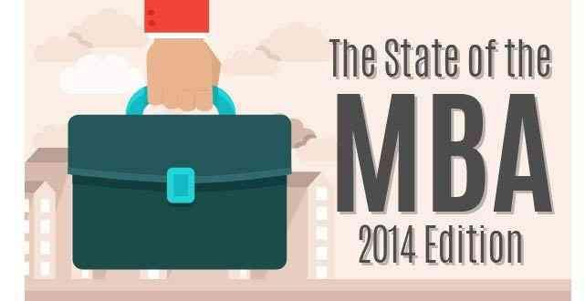 The State Of The MBA – 2014