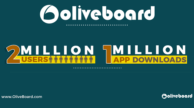 Online Test Prep Startup 'Oliveboard' Crosses 2M Subscribers in India
