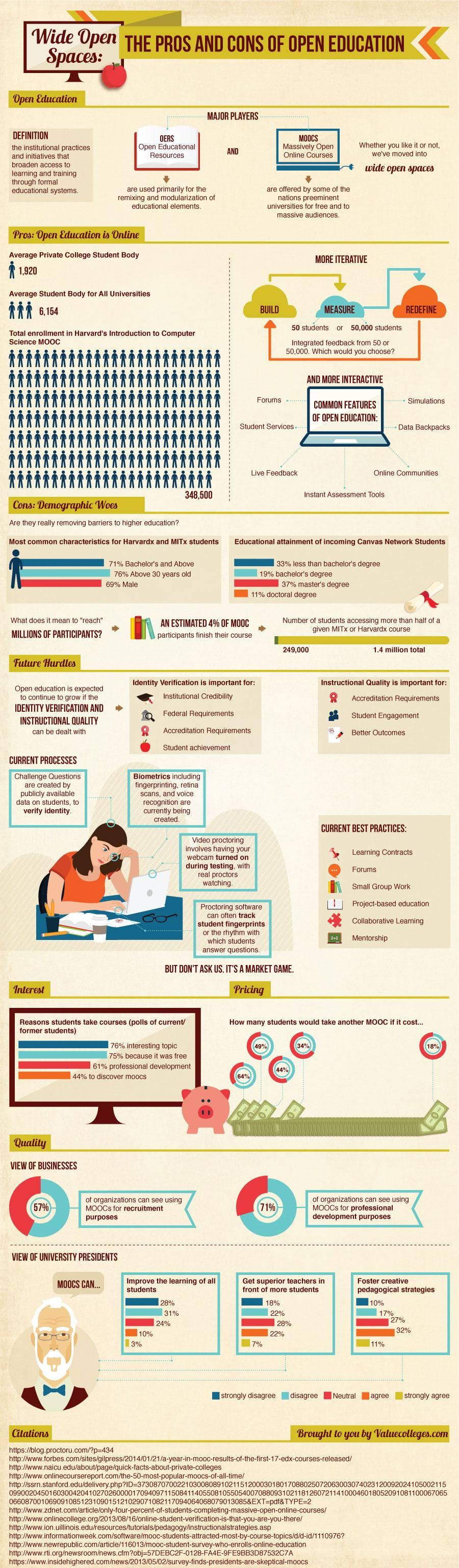 open-education-infographic