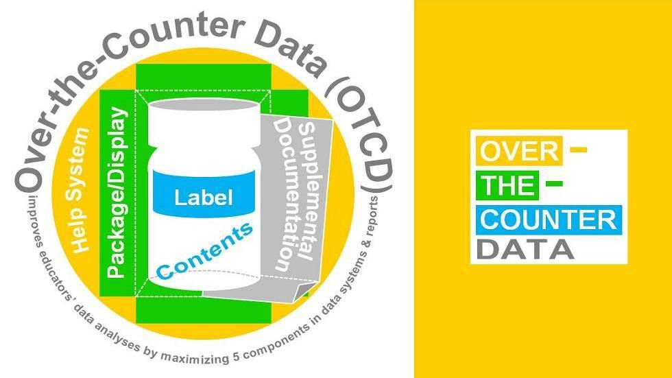Over-the-Counter Data: Don't Swallow Anything without a Label