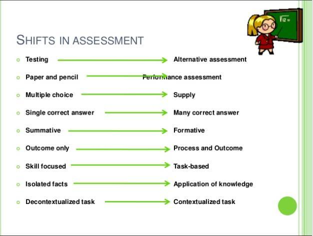 shifts-in-assessments