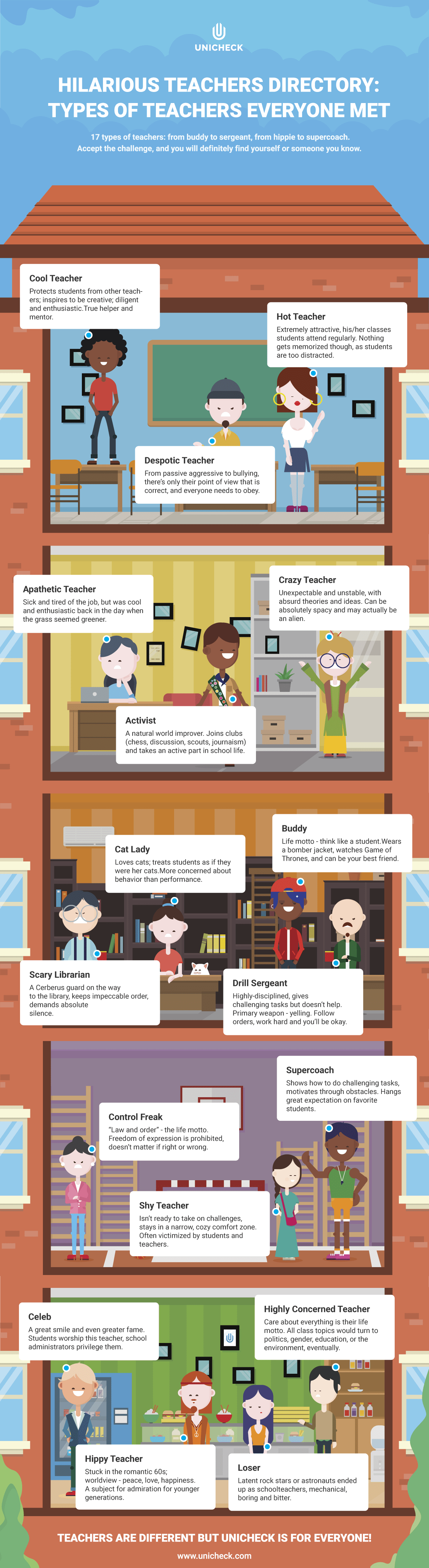 teacher-types-directory-infographic