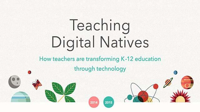 How Teachers' Use Of Technology In The Classroom Is Changing (Survey)