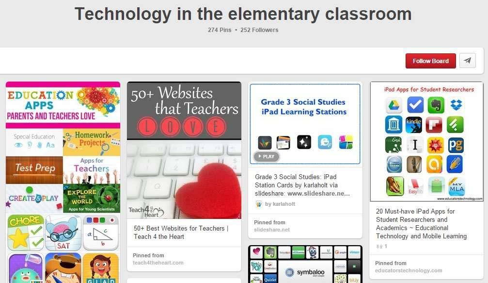 Technology In Elementary Classrooms ~ Tags edtechreview™ etr