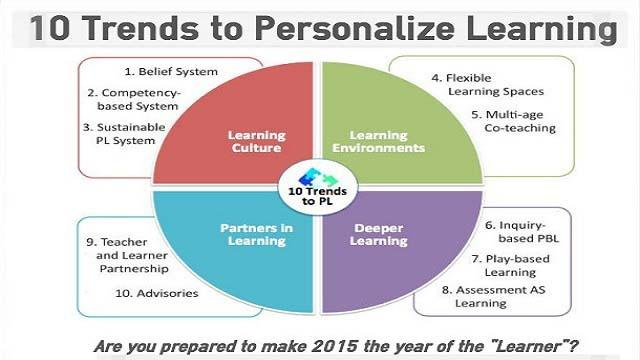 tips for personalized learning insights trends for teachers