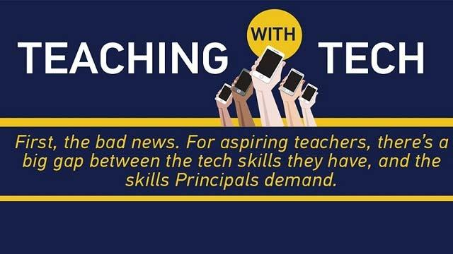 Teaching with Tech: How Blending Education and Technology Gives You a Leg Up in the Workforce